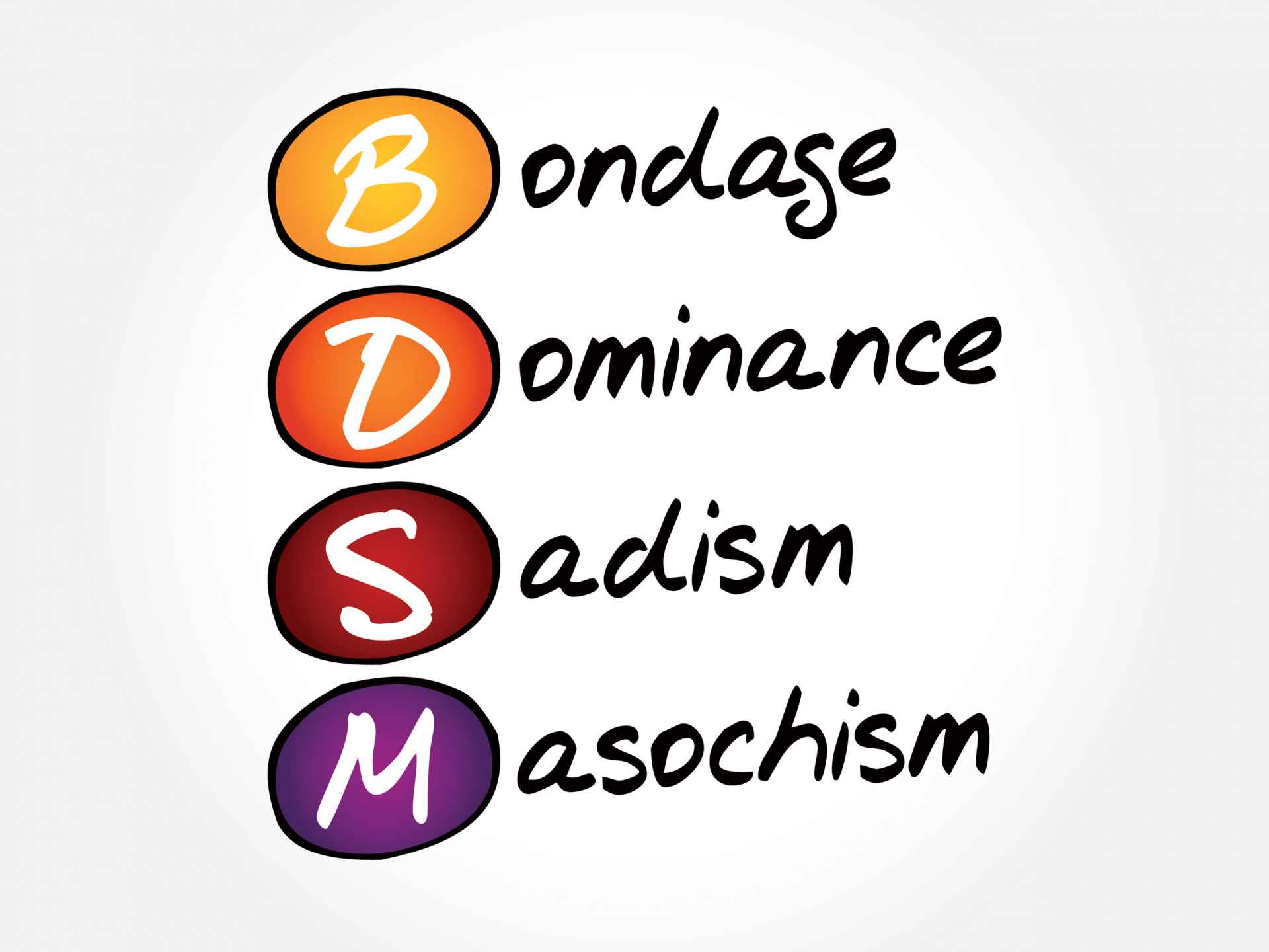Het ABC van Engelse en Nederlandse lifestyle-termen SDC.com