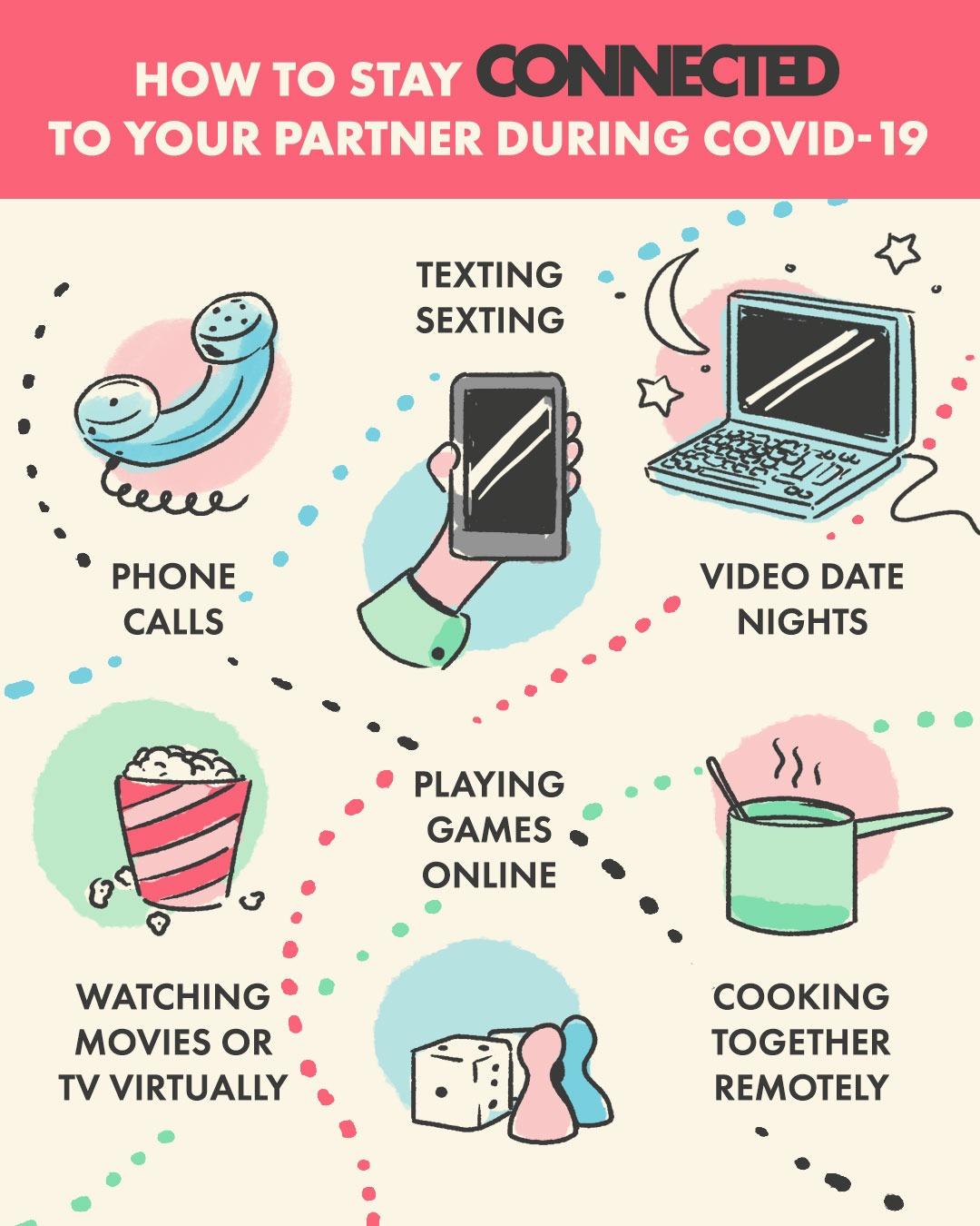 Seks, liefde en Covid-19: Hoe blijven we verbonden?